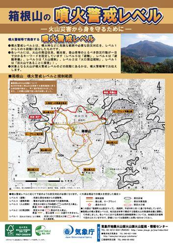 箱根山の噴火警戒レベル