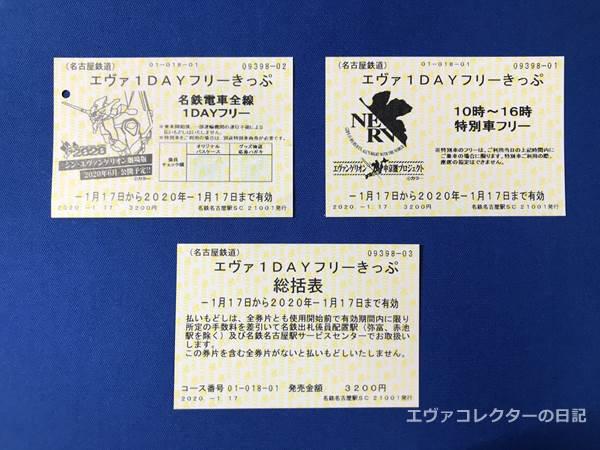 名古屋鉄道のエヴァ1DAYフリーきっぷのデザイン